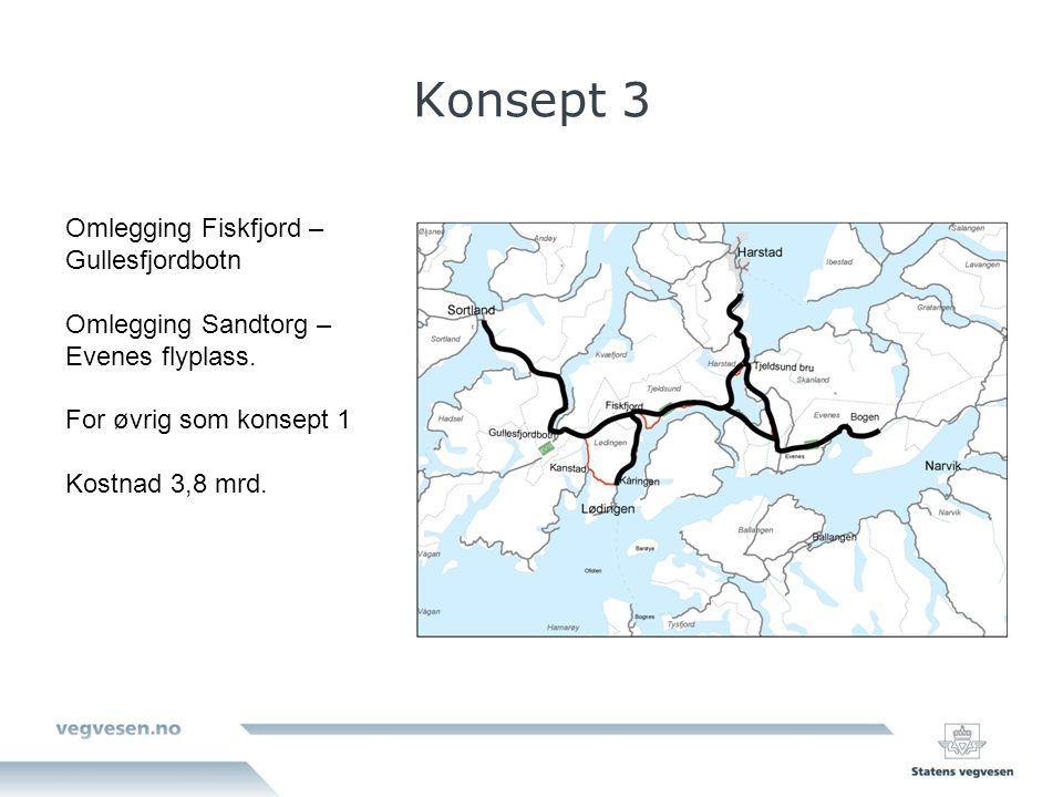 Konsept 3 Omlegging Fiskfjord – Gullesfjordbotn Omlegging Sandtorg – Evenes flyplass.