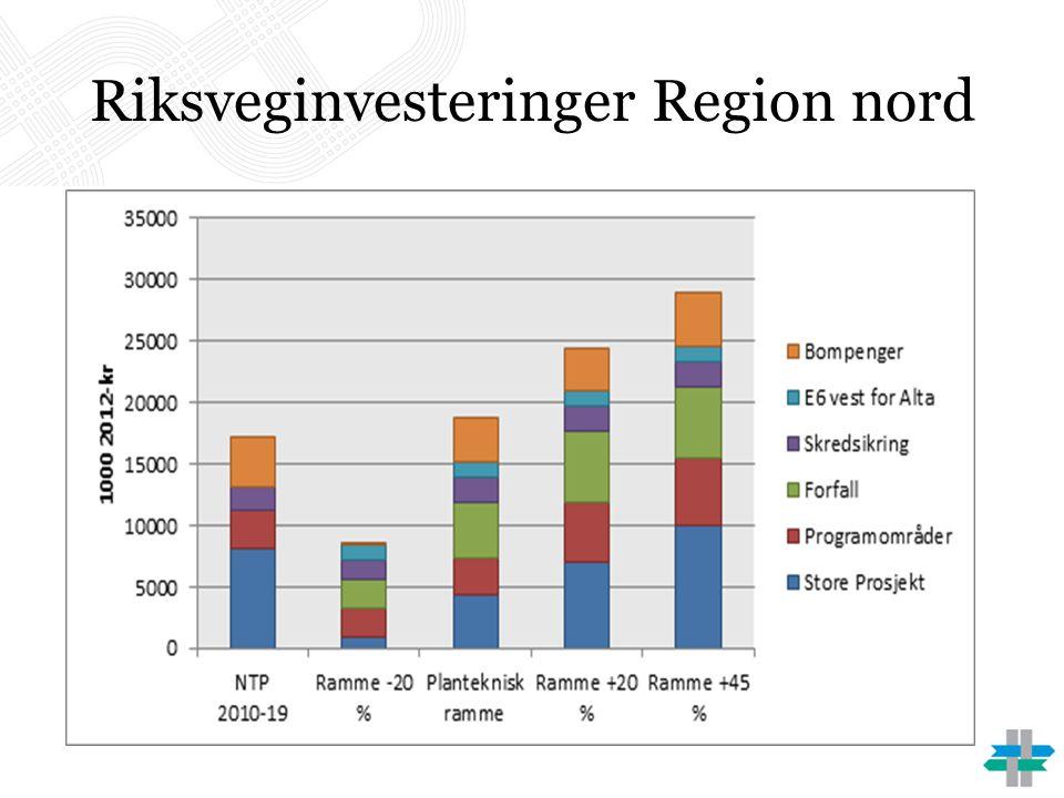 Riksveginvesteringer Region nord
