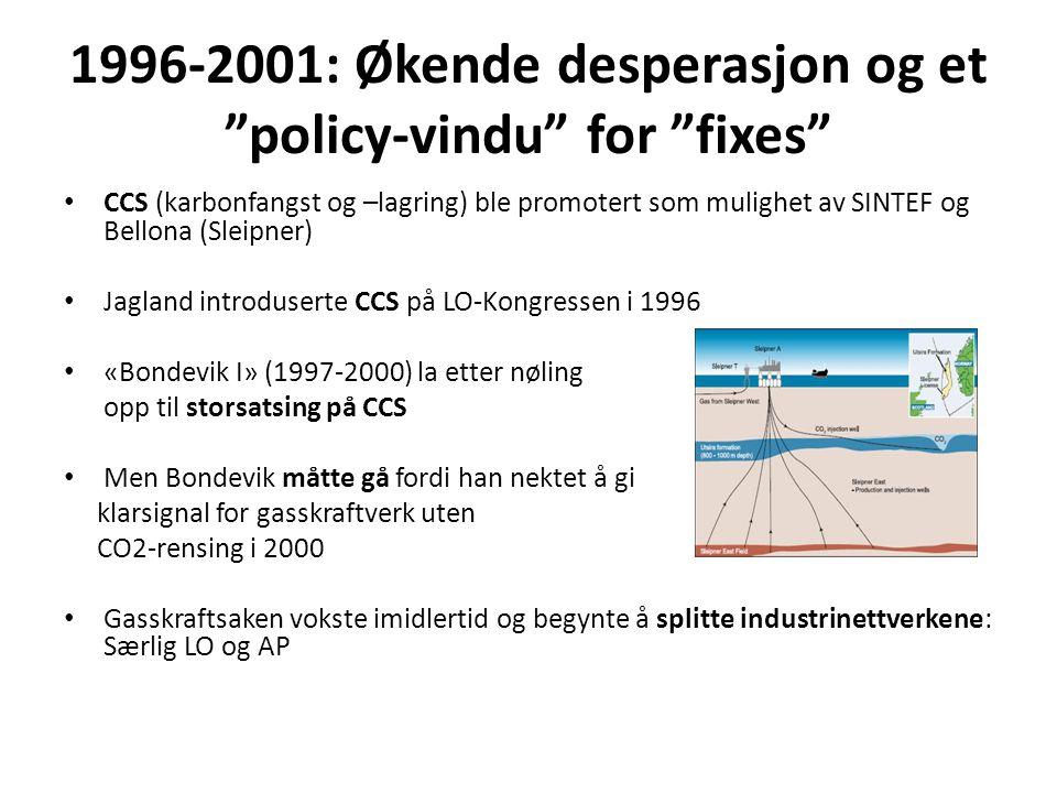 """1996-2001: Økende desperasjon og et """"policy-vindu"""" for """"fixes"""" • CCS (karbonfangst og –lagring) ble promotert som mulighet av SINTEF og Bellona (Sleip"""