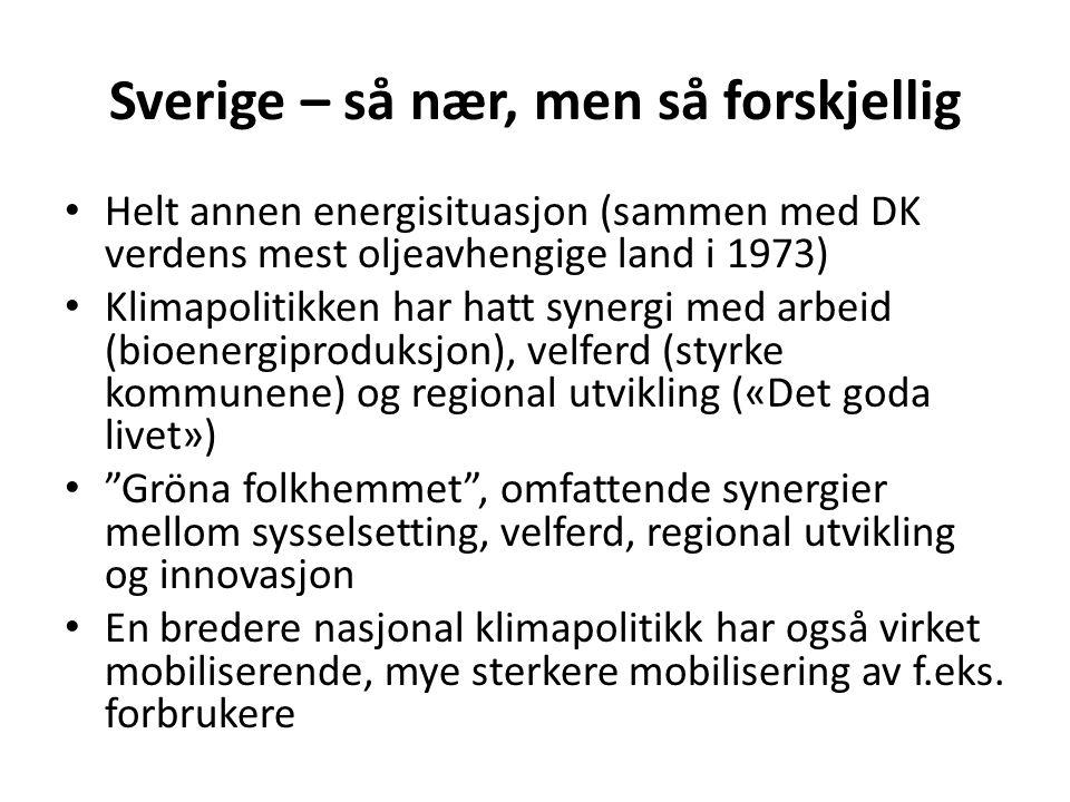 Sverige – så nær, men så forskjellig • Helt annen energisituasjon (sammen med DK verdens mest oljeavhengige land i 1973) • Klimapolitikken har hatt sy