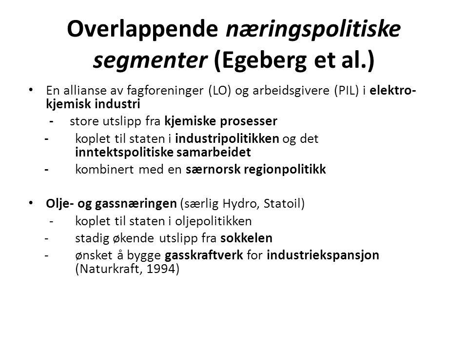 Overlappende næringspolitiske segmenter (Egeberg et al.) • En allianse av fagforeninger (LO) og arbeidsgivere (PIL) i elektro- kjemisk industri - stor