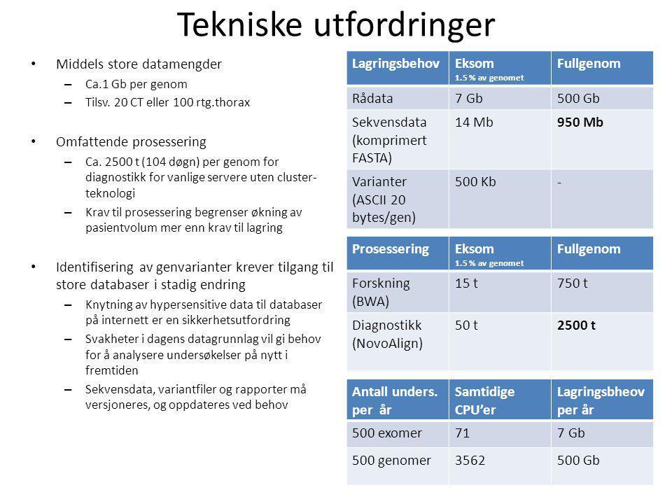 Tekniske utfordringer • Middels store datamengder – Ca.1 Gb per genom – Tilsv.