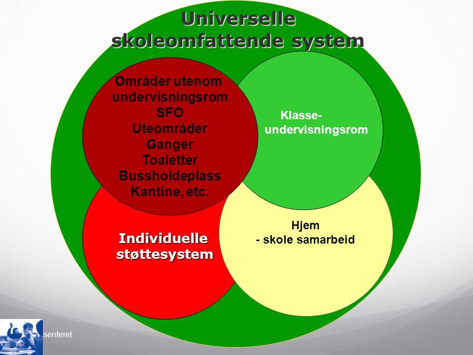 Universelle skoleomfattende system Individuellestøttesystem Hjem - skole samarbeid Klasse- undervisningsrom Områder utenom undervisningsrom SFO Uteomr