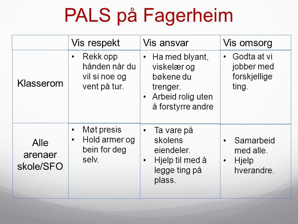 PALS på Fagerheim Vis ansvarVis respektVis omsorg Klasserom •Godta at vi jobber med forskjellige ting. Alle arenaer skole/SFO •Rekk opp hånden når du