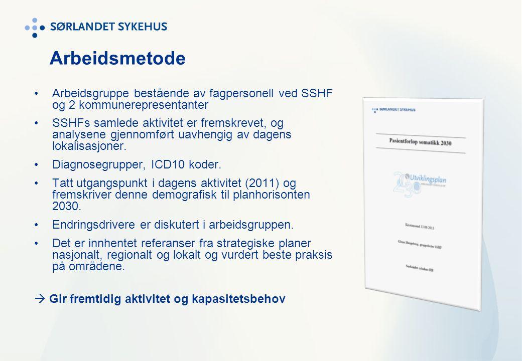 Arbeidsmetode •Arbeidsgruppe bestående av fagpersonell ved SSHF og 2 kommunerepresentanter •SSHFs samlede aktivitet er fremskrevet, og analysene gjenn
