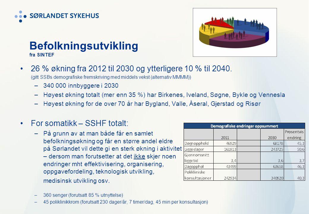 Befolkningsutvikling fra SINTEF •26 % økning fra 2012 til 2030 og ytterligere 10 % til 2040. (gitt SSBs demografiske fremskriving med middels vekst (a