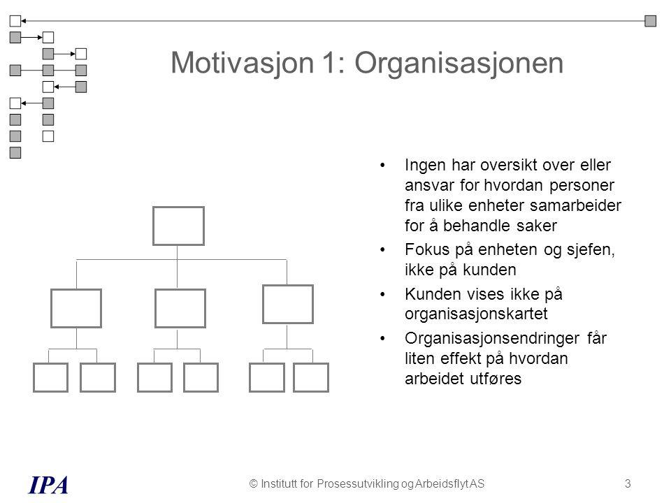 IPA © Institutt for Prosessutvikling og Arbeidsflyt AS4 Motivasjon 1: Organisasjonen Prosessperspektivet: •Samhandlingen mellom enhetene.