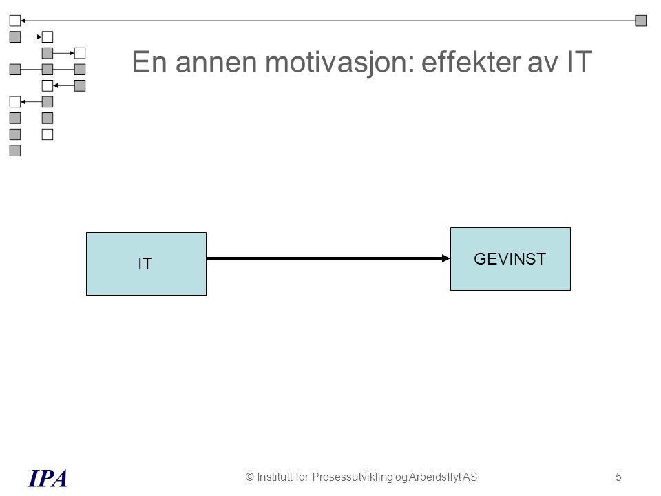 IPA © Institutt for Prosessutvikling og Arbeidsflyt AS6 En annen motivasjon: effekter av IT IT GEVINST