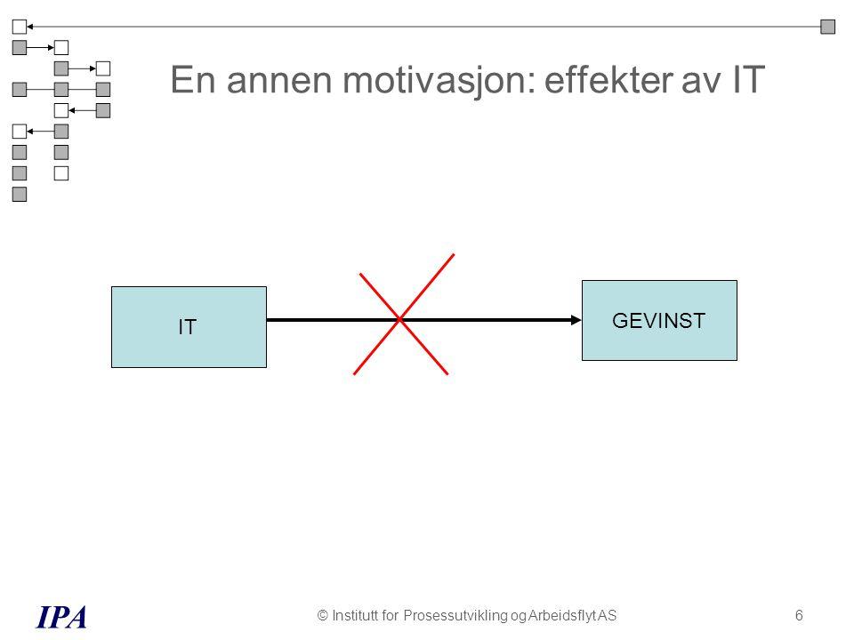 IPA © Institutt for Prosessutvikling og Arbeidsflyt AS7 En annen motivasjon: effekter av IT IT GEVINST PROSESS- FORBEDRING