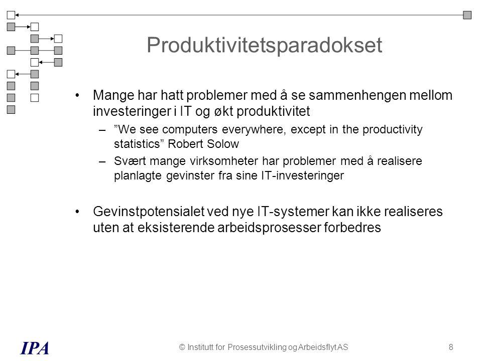 IPA © Institutt for Prosessutvikling og Arbeidsflyt AS19 Hvilke prosesser har en virksomhet.
