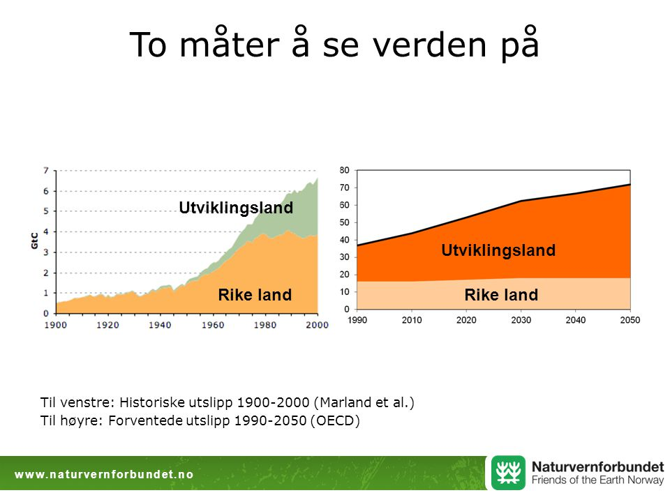 www.naturvernforbundet.no To måter å se verden på Til venstre: Historiske utslipp 1900-2000 (Marland et al.) Til høyre: Forventede utslipp 1990-2050 (OECD) Utviklingsland Rike land Utviklingsland Rike land