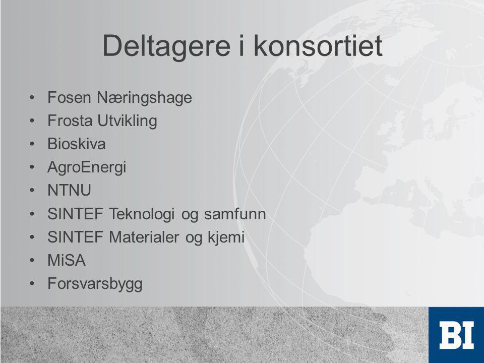 Deltagere i konsortiet •Fosen Næringshage •Frosta Utvikling •Bioskiva •AgroEnergi •NTNU •SINTEF Teknologi og samfunn •SINTEF Materialer og kjemi •MiSA