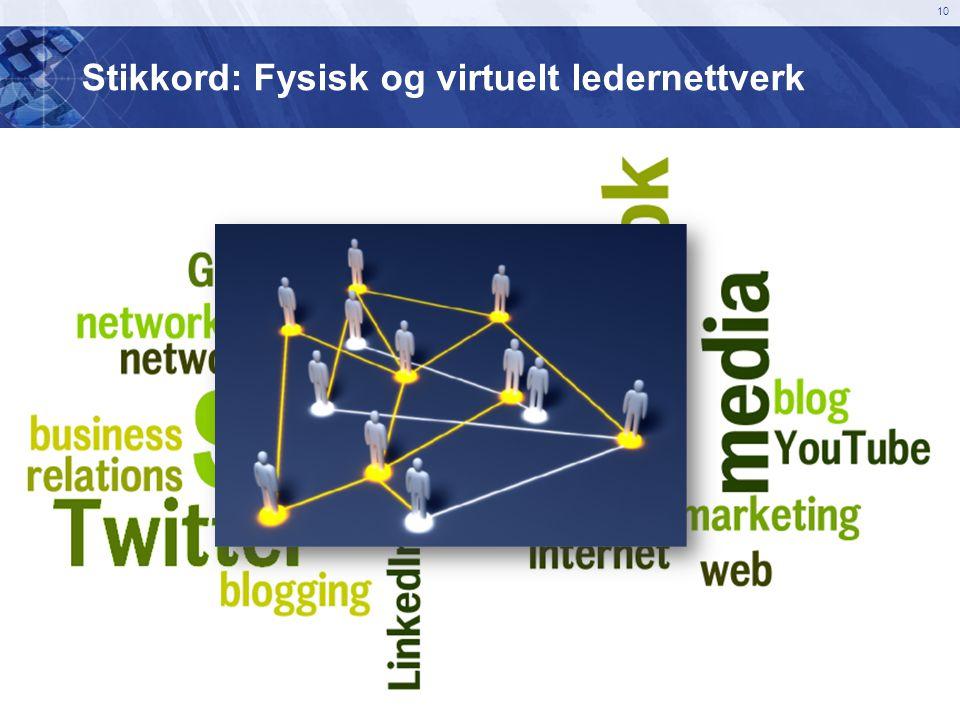 10 Stikkord: Fysisk og virtuelt ledernettverk