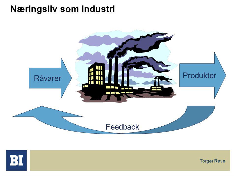 13 Næringsliv som industri Råvarer Produkter Feedback Næringsliv som industri Torger Reve