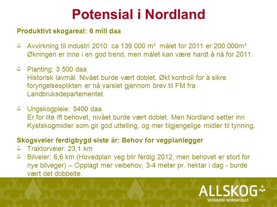 Potensial i Nordland Produktivt skogareal: 6 mill daa Avvirkning til industri 2010: ca 139 000 m³ målet for 2011 er 200.000m³ Økningen er inne i en god trend, men målet kan være hardt å nå for 2011.