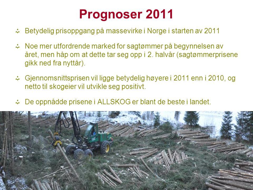 Prognoser 2011 Betydelig prisoppgang på massevirke i Norge i starten av 2011 Noe mer utfordrende marked for sagtømmer på begynnelsen av året, men håp om at dette tar seg opp i 2.