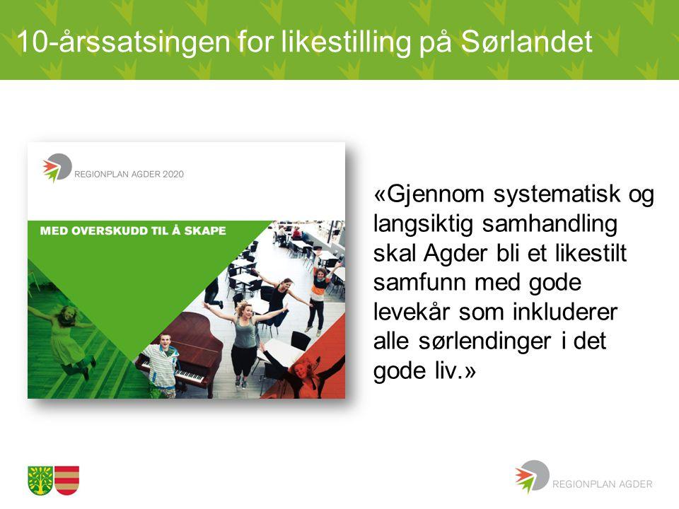 Regionplan Agder 2020 «Gjennom systematisk og langsiktig samhandling skal Agder bli et likestilt samfunn med gode levekår som inkluderer alle sørlendinger i det gode liv.» 10-årssatsingen for likestilling på Sørlandet