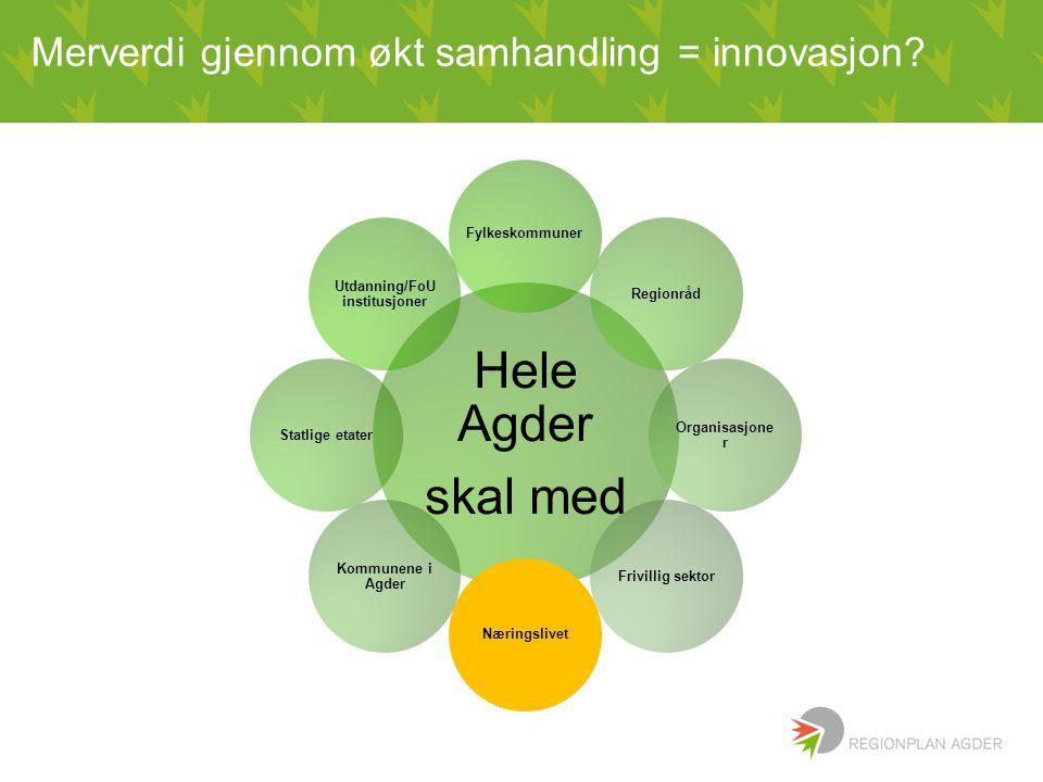 Merverdi gjennom økt samhandling = innovasjon.
