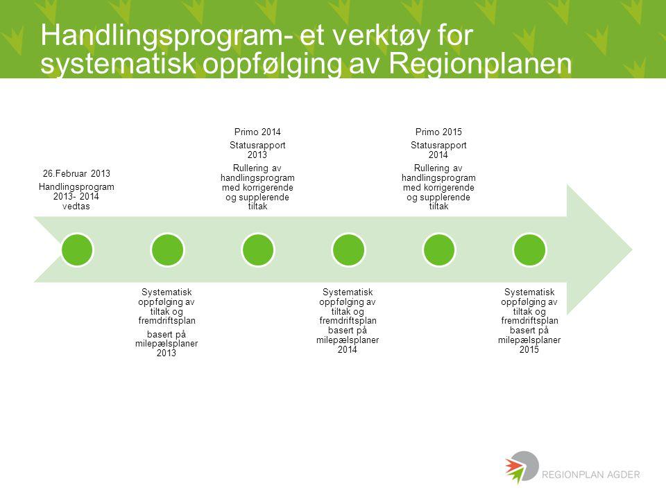 Handlingsprogram- et verktøy for systematisk oppfølging av Regionplanen henger sammen med alt.