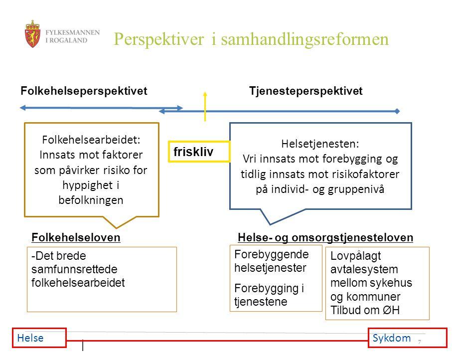 7 | Perspektiver i samhandlingsreformen Helsetjenesten: Vri innsats mot forebygging og tidlig innsats mot risikofaktorer på individ- og gruppenivå Syk