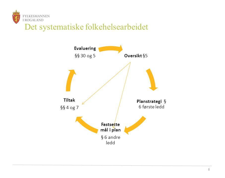 8 Det systematiske folkehelsearbeidet Oversikt §5 Planstrategi § 6 første ledd Fastsette mål i plan § 6 andre ledd Tiltak §§ 4 og 7 Evaluering §§ 30 o