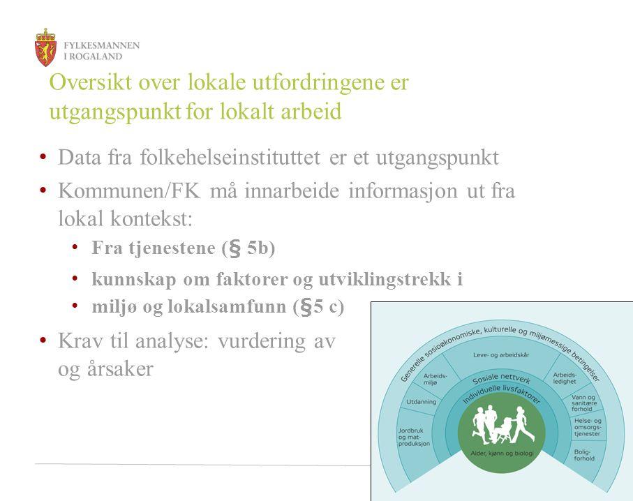 9 Oversikt over lokale utfordringene er utgangspunkt for lokalt arbeid • Data fra folkehelseinstituttet er et utgangspunkt • Kommunen/FK må innarbeide