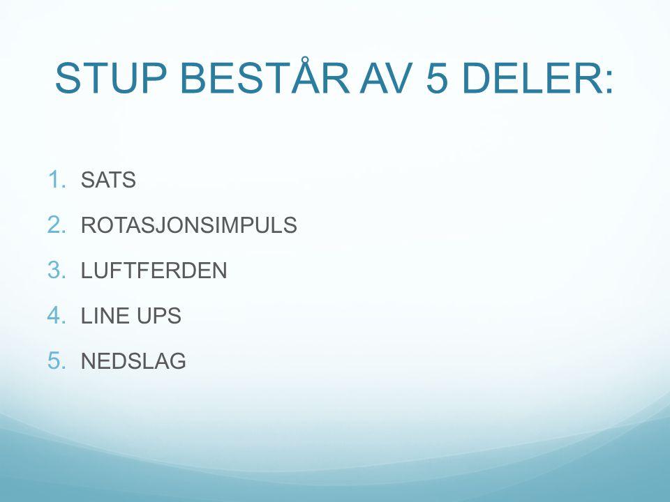 STUP BESTÅR AV 5 DELER: 1. SATS 2. ROTASJONSIMPULS 3. LUFTFERDEN 4. LINE UPS 5. NEDSLAG