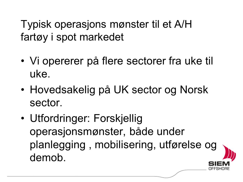 Typisk operasjons mønster til et A/H fartøy i spot markedet •Vi opererer på flere sectorer fra uke til uke. •Hovedsakelig på UK sector og Norsk sector