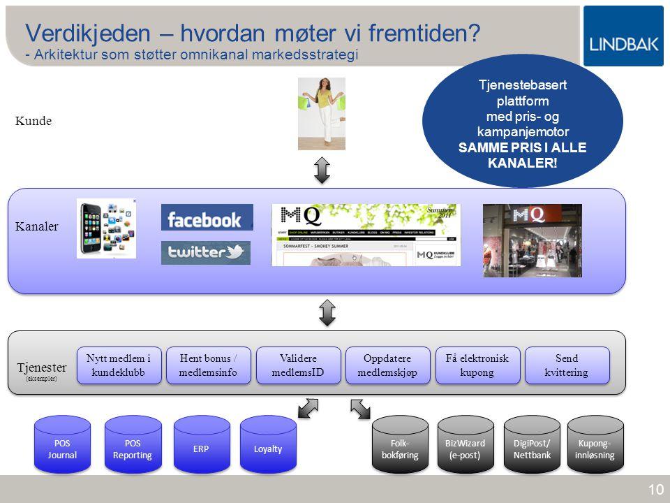www.lindbak.no Verdikjeden – hvordan møter vi fremtiden? - Arkitektur som støtter omnikanal markedsstrategi 10 Kunde Kanaler Tjenester (eksempler) Sen