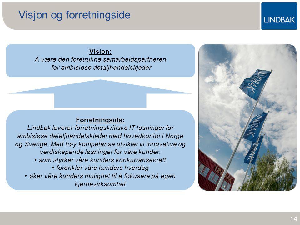 www.lindbak.no 14 Visjon: Å være den foretrukne samarbeidspartneren for ambisiøse detaljhandelskjeder Visjon og forretningside Forretningside: Lindbak