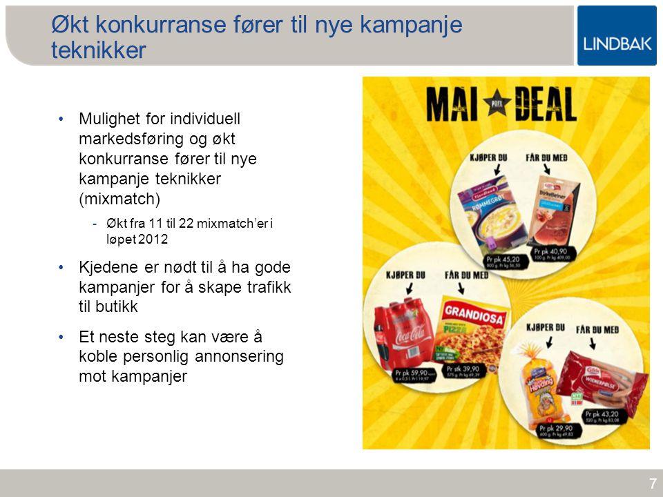 www.lindbak.no •Mulighet for individuell markedsføring og økt konkurranse fører til nye kampanje teknikker (mixmatch) -Økt fra 11 til 22 mixmatch'er i