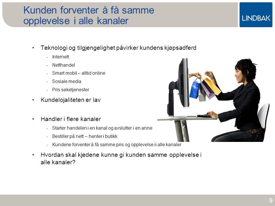www.lindbak.no Kunden forventer å få samme opplevelse i alle kanaler •Teknologi og tilgjengelighet påvirker kundens kjøpsadferd -Internett -Netthandel