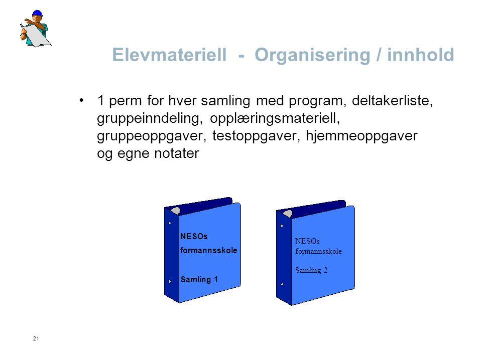 21 Elevmateriell - Organisering / innhold •1 perm for hver samling med program, deltakerliste, gruppeinndeling, opplæringsmateriell, gruppeoppgaver, t