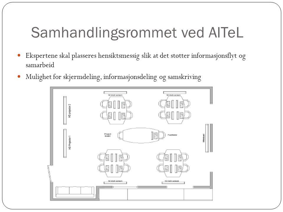 Samhandlingsrommet ved AITeL  Ekspertene skal plasseres hensiktsmessig slik at det støtter informasjonsflyt og samarbeid  Mulighet for skjermdeling, informasjonsdeling og samskriving