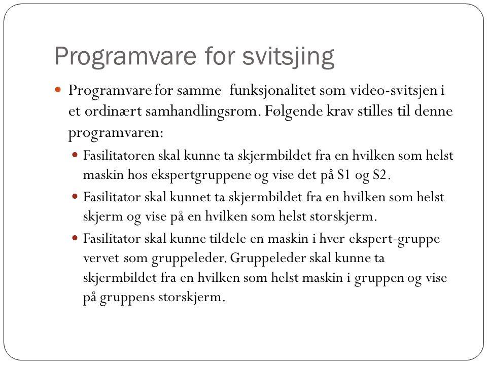 Programvare for svitsjing  Programvare for samme funksjonalitet som video-svitsjen i et ordinært samhandlingsrom.