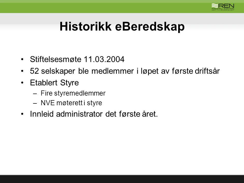 Historikk eBeredskap •Stiftelsesmøte 11.03.2004 •52 selskaper ble medlemmer i løpet av første driftsår •Etablert Styre –Fire styremedlemmer –NVE møter