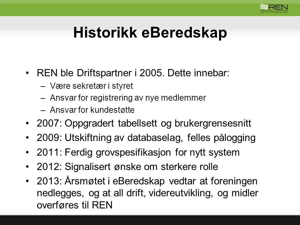 Historikk eBeredskap •REN ble Driftspartner i 2005. Dette innebar: –Være sekretær i styret –Ansvar for registrering av nye medlemmer –Ansvar for kunde