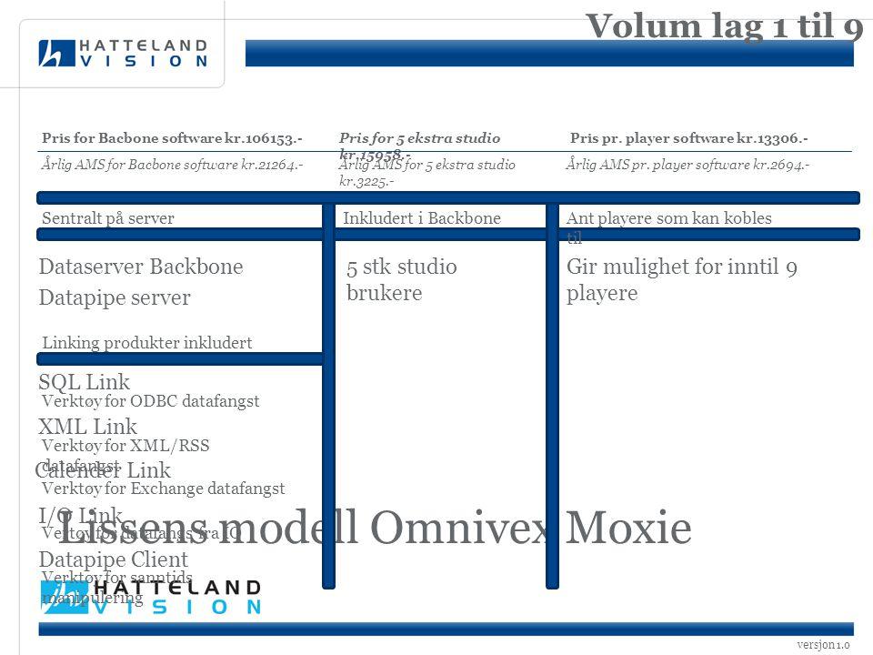 versjon 1.0 Lissens modell Omnivex Moxie Volum lag 1 til 9 Sentralt på server Dataserver Backbone Datapipe server Inkludert i Backbone SQL Link XML Li
