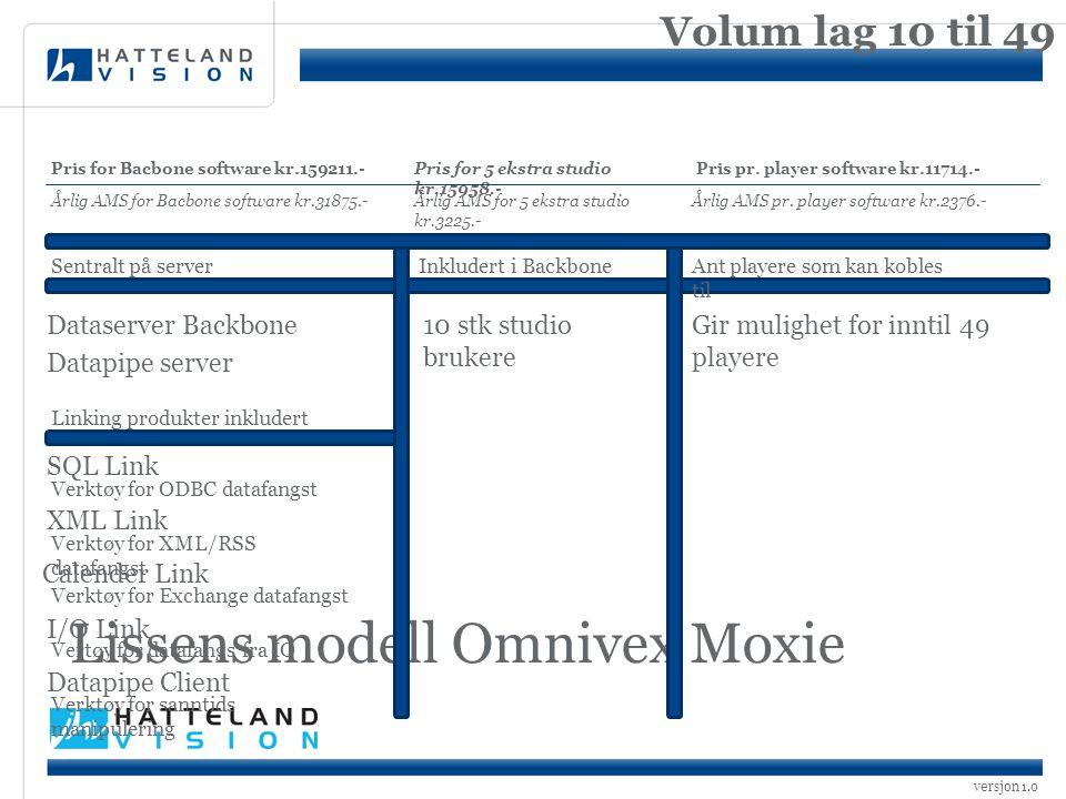 versjon 1.0 Lissens modell Omnivex Moxie Volum lag 10 til 49 Sentralt på server Dataserver Backbone Datapipe server Inkludert i Backbone SQL Link XML