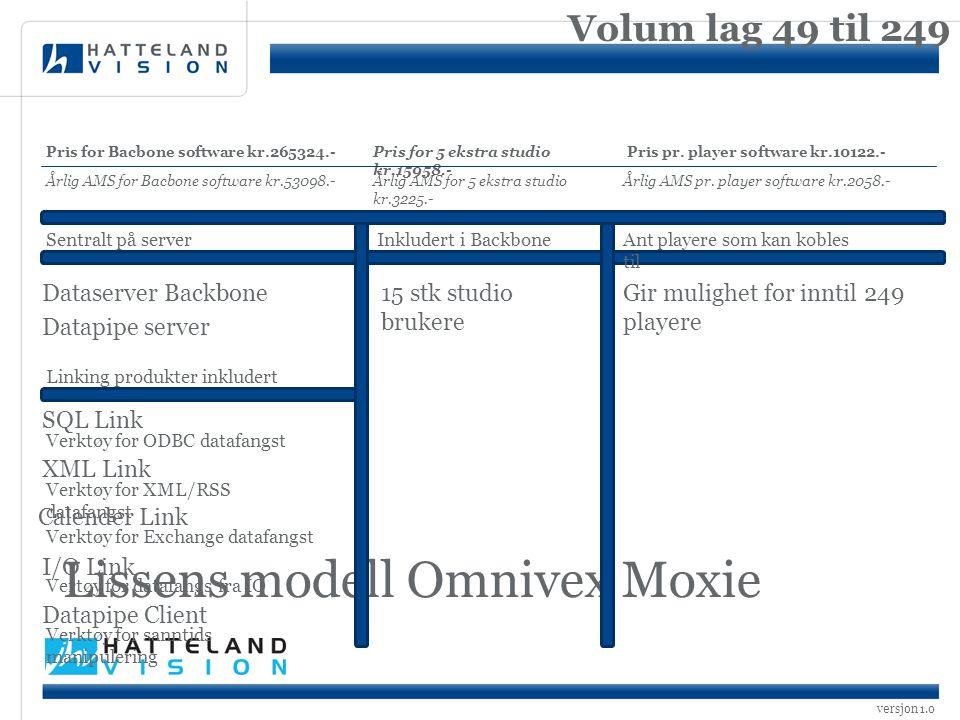versjon 1.0 Lissens modell Omnivex Moxie Volum lag 49 til 249 Sentralt på server Dataserver Backbone Datapipe server Inkludert i Backbone SQL Link XML