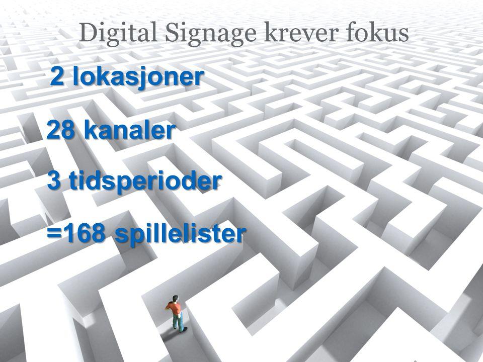 versjon 1.0 2 lokasjoner 28 kanaler 3 tidsperioder =168 spillelister Digital Signage krever fokus