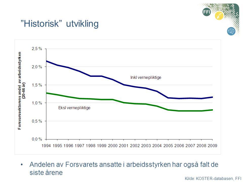 •1994 – 2000 ca 7 % nedgang •2000 – 2006 ca 30 % nedgang* •2006 – 2009 ca 10 % økning Historisk utvikling * (inkludert overføring til FB)