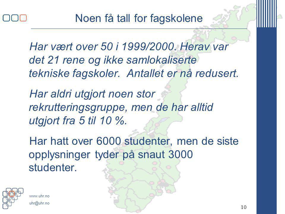 www.uhr.no uhr@uhr.no Noen få tall for fagskolene Har vært over 50 i 1999/2000.