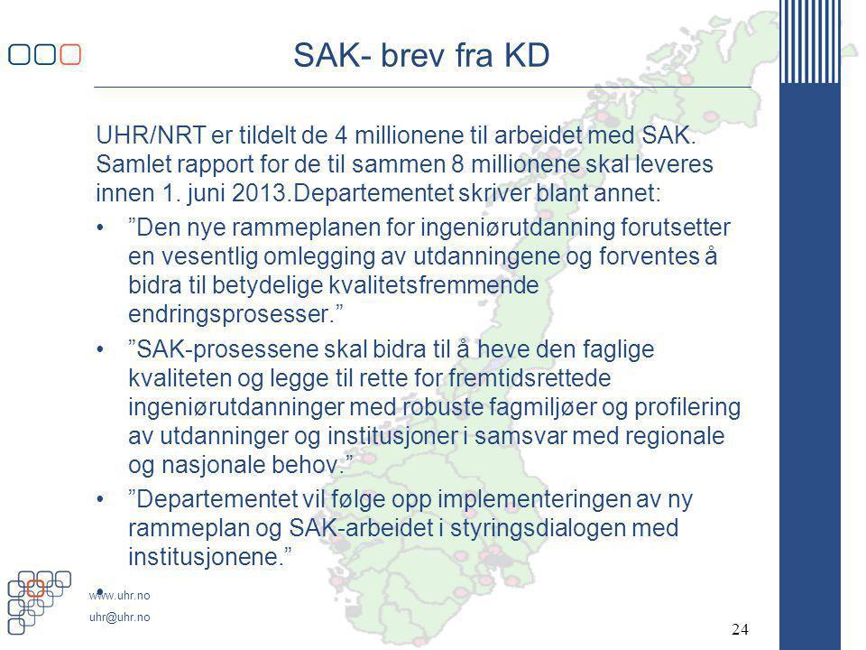 www.uhr.no uhr@uhr.no SAK- brev fra KD UHR/NRT er tildelt de 4 millionene til arbeidet med SAK.