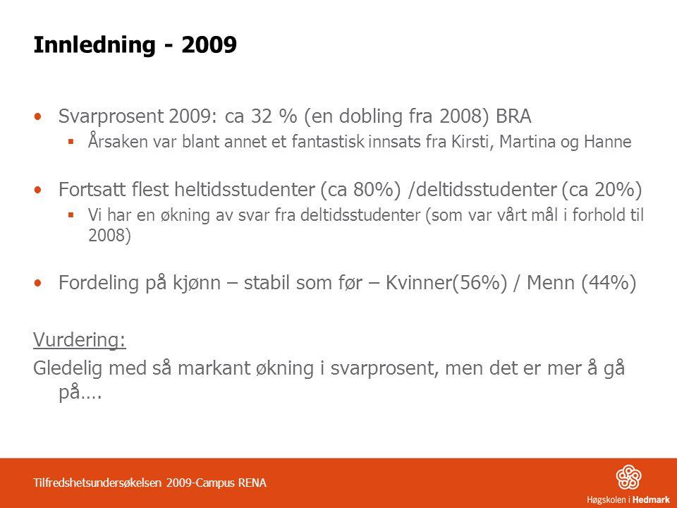 Tilfredshetsundersøkelsen 2009-Campus RENA Innledning - 2009 •Svarprosent 2009: ca 32 % (en dobling fra 2008) BRA  Årsaken var blant annet et fantast