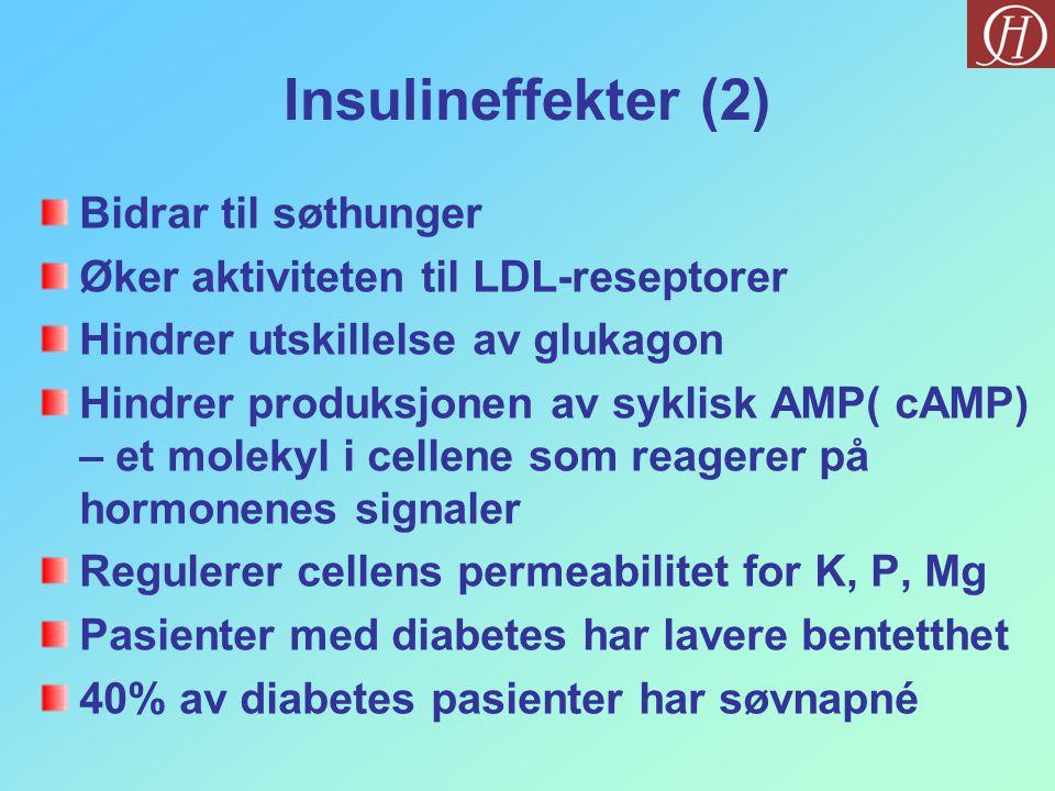Insulineffekter (2) Bidrar til søthunger Øker aktiviteten til LDL-reseptorer Hindrer utskillelse av glukagon Hindrer produksjonen av syklisk AMP( cAMP) – et molekyl i cellene som reagerer på hormonenes signaler Regulerer cellens permeabilitet for K, P, Mg Pasienter med diabetes har lavere bentetthet 40% av diabetes pasienter har søvnapné