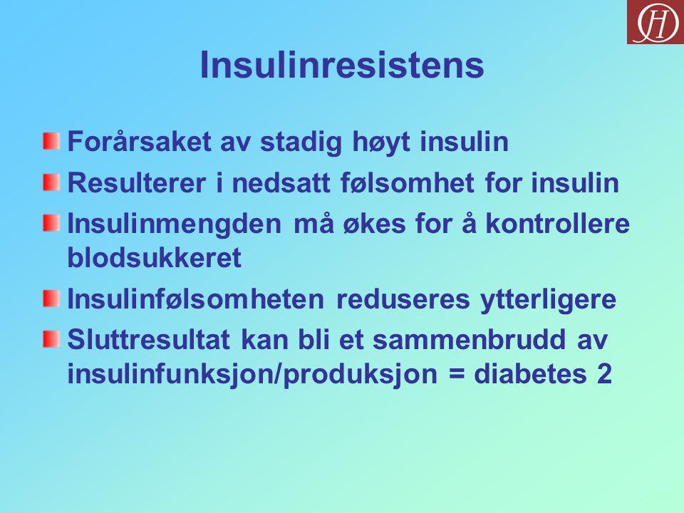 Insulinresistens Forårsaket av stadig høyt insulin Resulterer i nedsatt følsomhet for insulin Insulinmengden må økes for å kontrollere blodsukkeret Insulinfølsomheten reduseres ytterligere Sluttresultat kan bli et sammenbrudd av insulinfunksjon/produksjon = diabetes 2