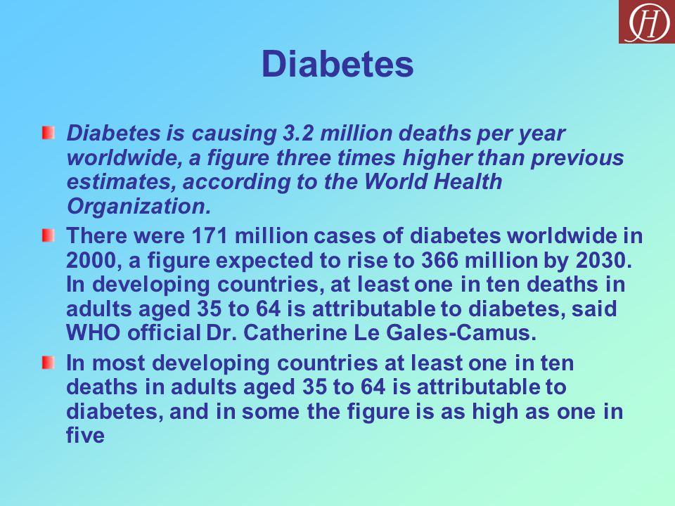 Diabetes Diabetes is causing 3.2 million deaths per year worldwide, a figure three times higher than previous estimates, according to the World Health Organization.