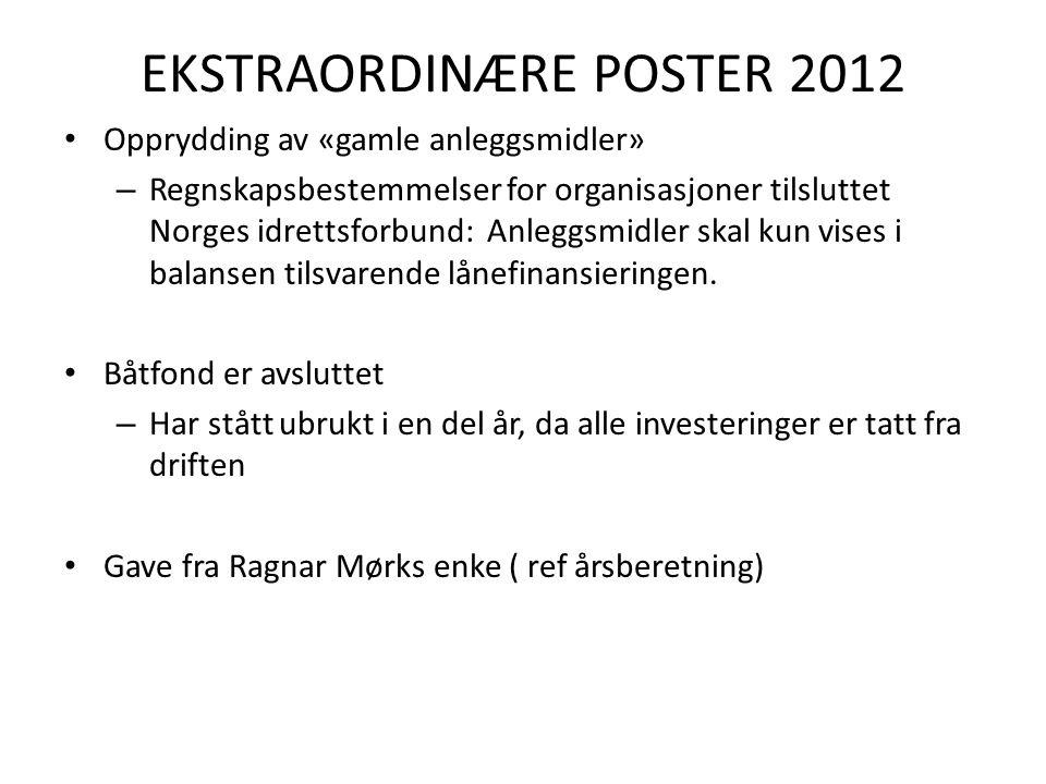 EKSTRAORDINÆRE POSTER 2012 • Opprydding av «gamle anleggsmidler» – Regnskapsbestemmelser for organisasjoner tilsluttet Norges idrettsforbund: Anleggsm