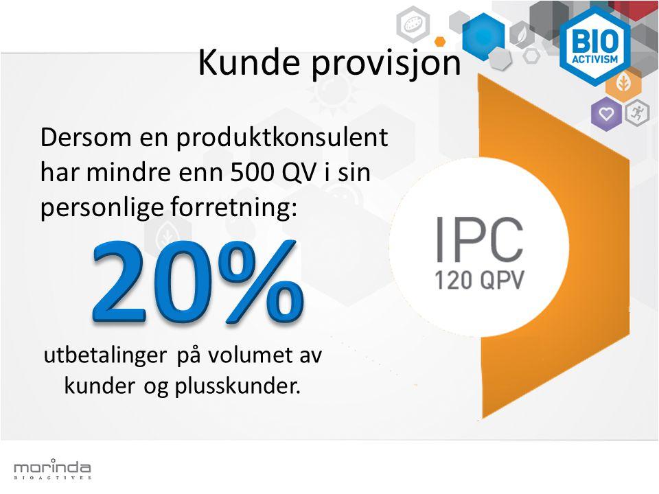 Kunde provisjon Dersom en produktkonsulent har mindre enn 500 QV i sin personlige forretning: utbetalinger på volumet av kunder og plusskunder.